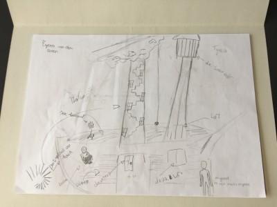 Idee van Lodewijk College